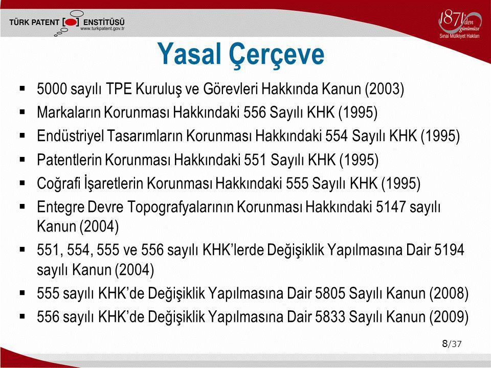 Yasal Çerçeve 5000 sayılı TPE Kuruluş ve Görevleri Hakkında Kanun (2003) Markaların Korunması Hakkındaki 556 Sayılı KHK (1995)