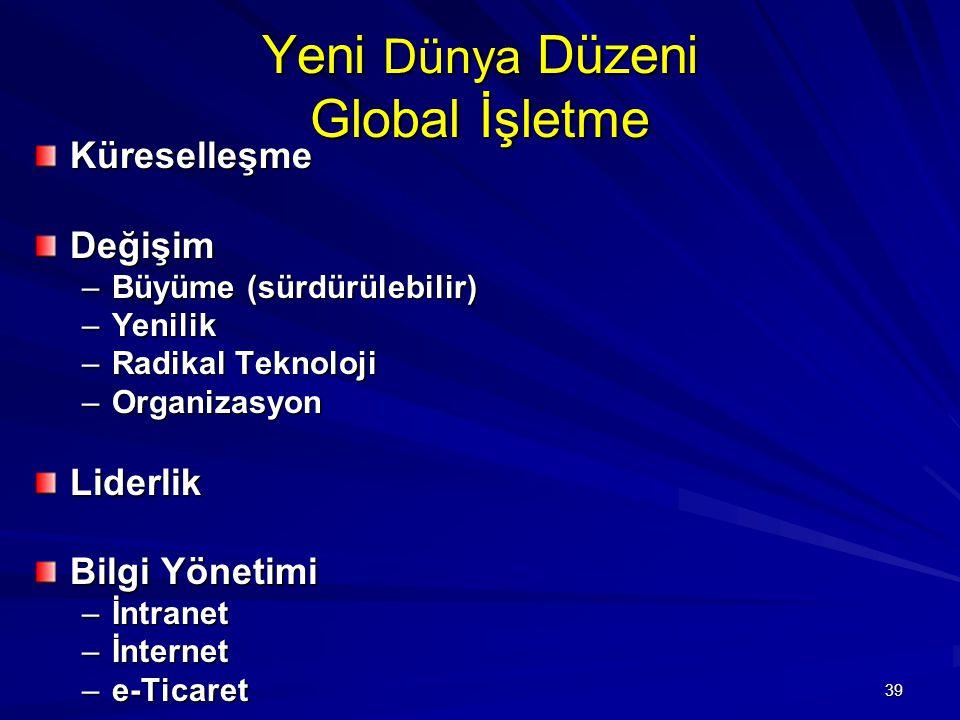 Yeni Dünya Düzeni Global İşletme