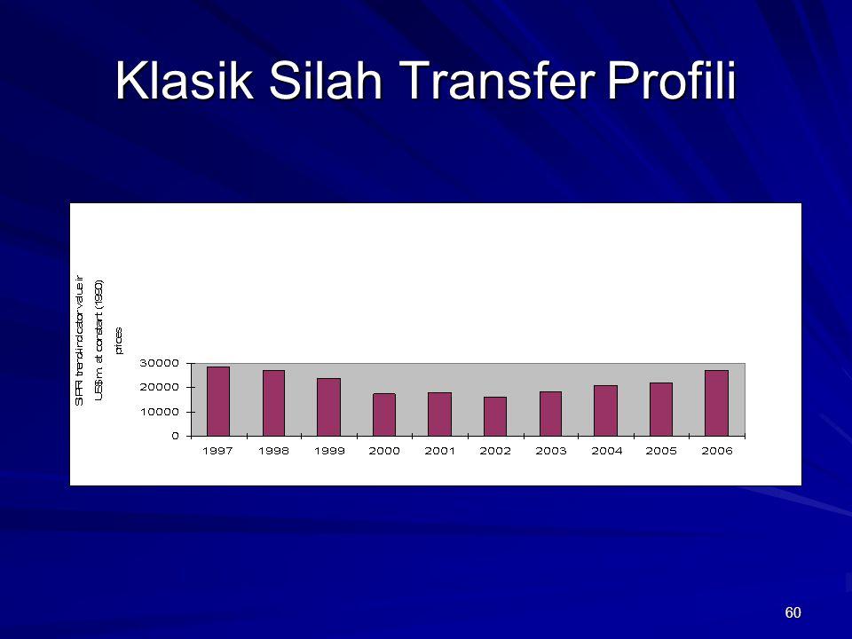 Klasik Silah Transfer Profili