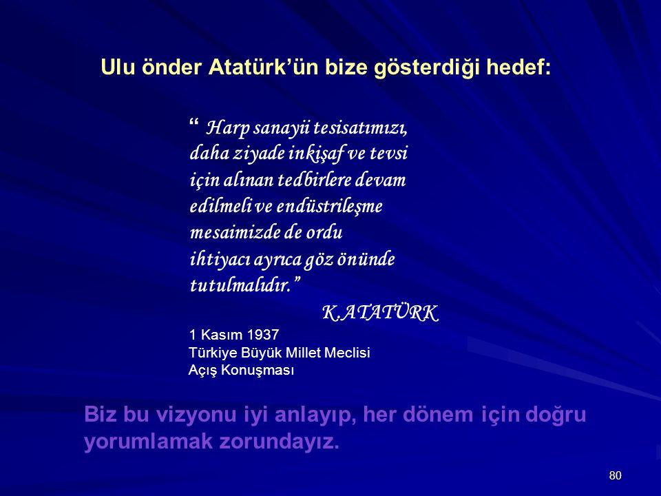 Ulu önder Atatürk'ün bize gösterdiği hedef: