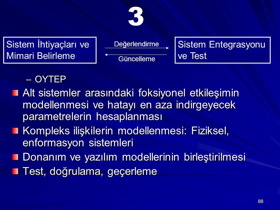 3 Sistem İhtiyaçları ve. Mimari Belirleme. Değerlendirme. Sistem Entegrasyonu. ve Test. Güncelleme.