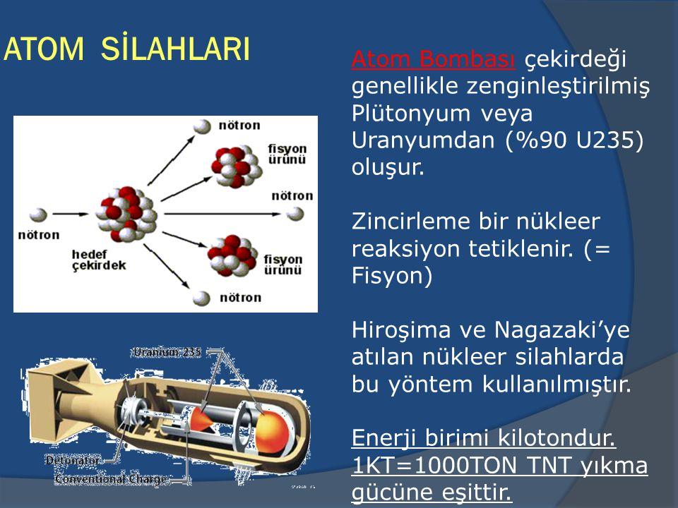 ATOM SİLAHLARI Atom Bombası çekirdeği genellikle zenginleştirilmiş Plütonyum veya Uranyumdan (%90 U235) oluşur.