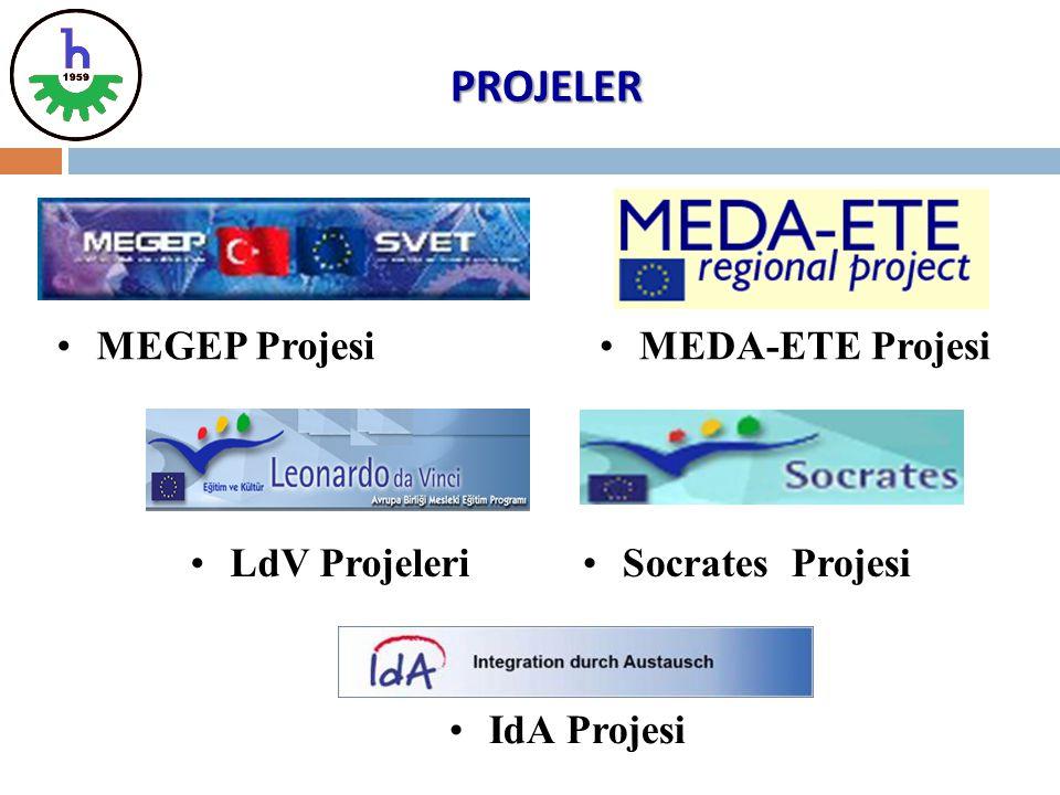 PROJELER MEGEP Projesi MEDA-ETE Projesi LdV Projeleri Socrates Projesi