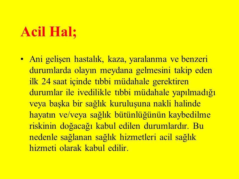 Acil Hal;