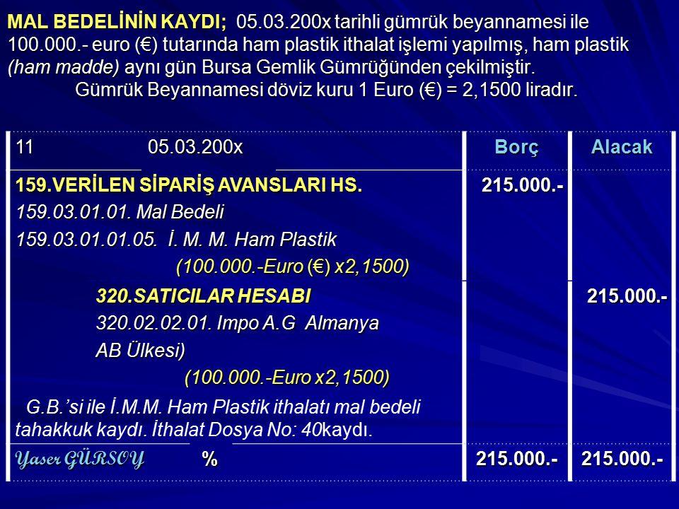 MAL BEDELİNİN KAYDI; 05. 03. 200x tarihli gümrük beyannamesi ile 100