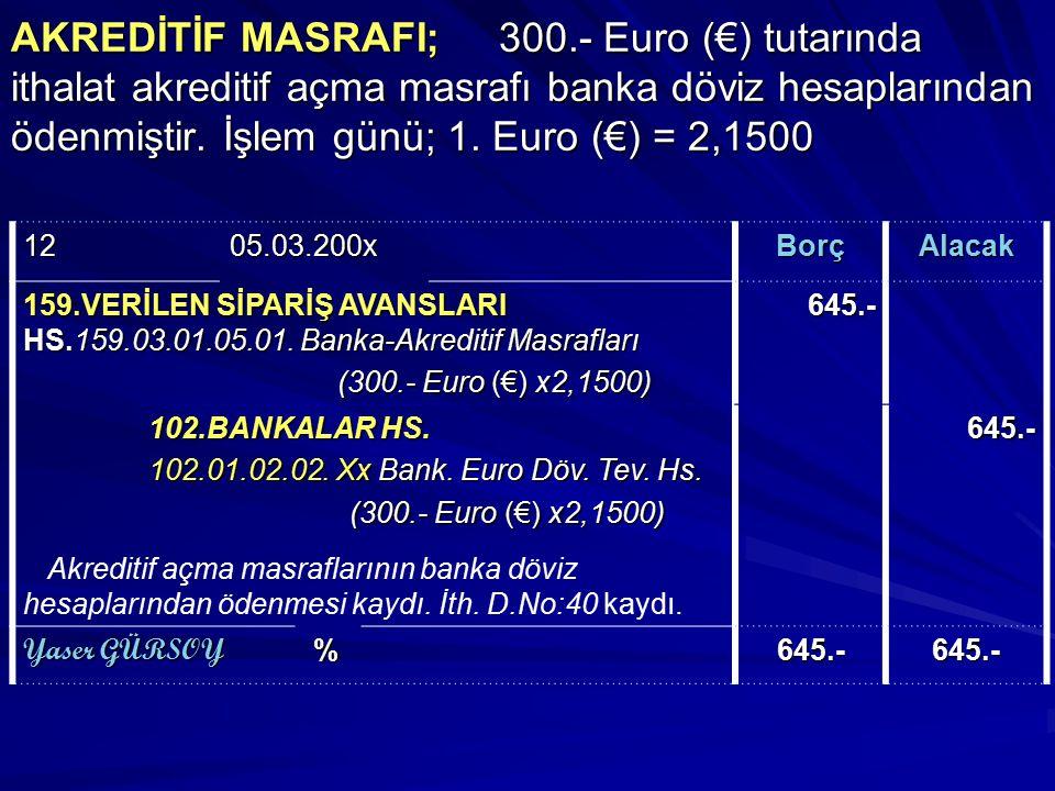 AKREDİTİF MASRAFI; 300.- Euro (€) tutarında ithalat akreditif açma masrafı banka döviz hesaplarından ödenmiştir. İşlem günü; 1. Euro (€) = 2,1500