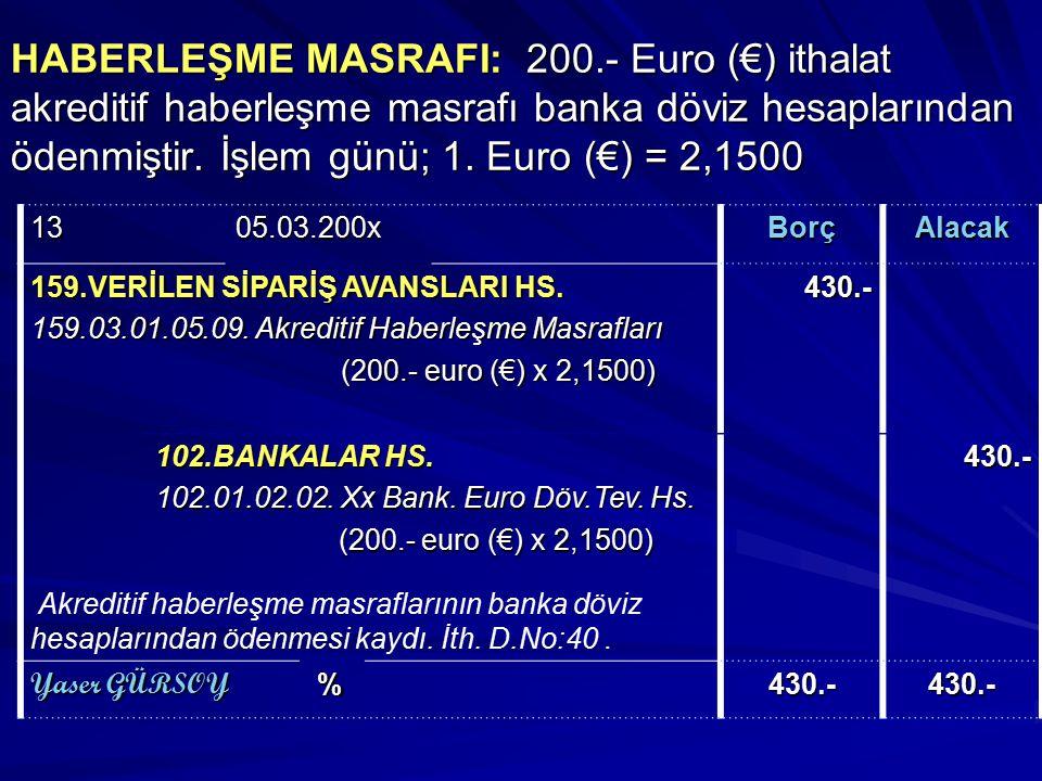 HABERLEŞME MASRAFI: 200.- Euro (€) ithalat akreditif haberleşme masrafı banka döviz hesaplarından ödenmiştir. İşlem günü; 1. Euro (€) = 2,1500