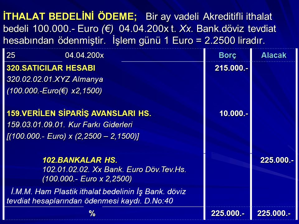 İTHALAT BEDELİNİ ÖDEME; Bir ay vadeli Akreditifli ithalat bedeli 100