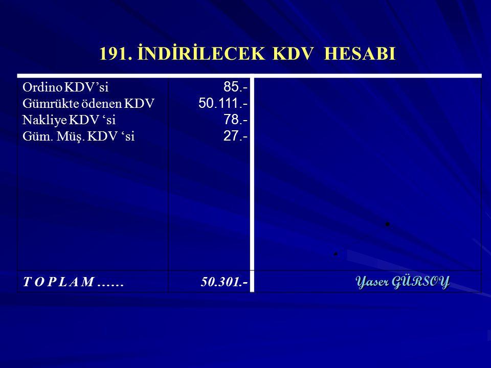 191. İNDİRİLECEK KDV HESABI