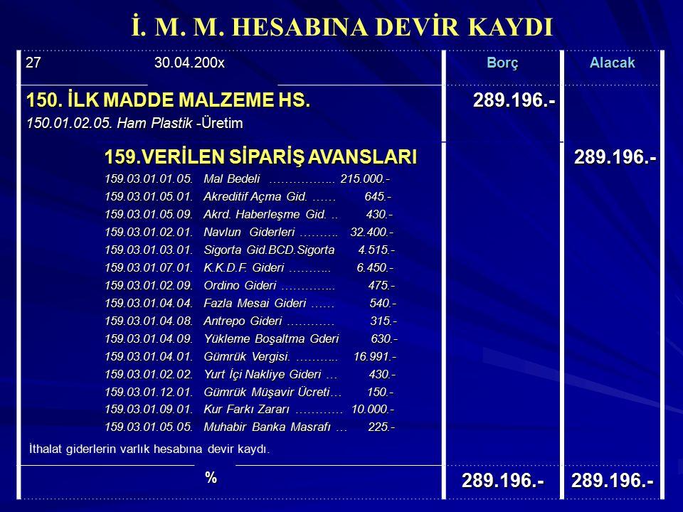 İ. M. M. HESABINA DEVİR KAYDI