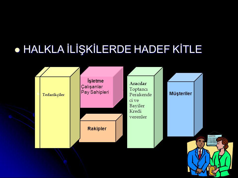 HALKLA İLİŞKİLERDE HADEF KİTLE