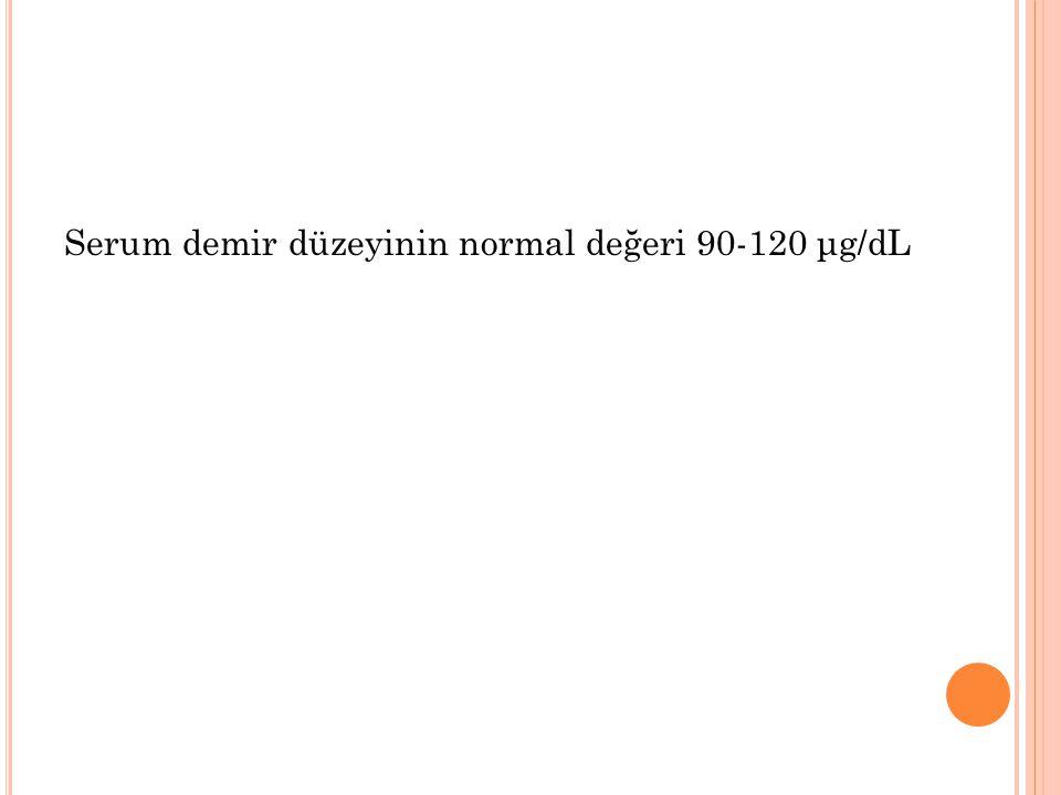 Serum demir düzeyinin normal değeri 90-120 μg/dL