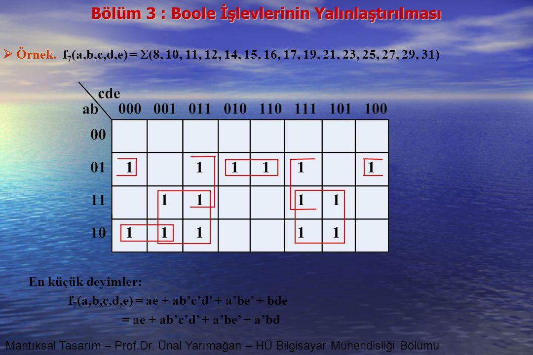 f7(a,b,c,d,e) = ae + ab'c'd' + a'be' + bde