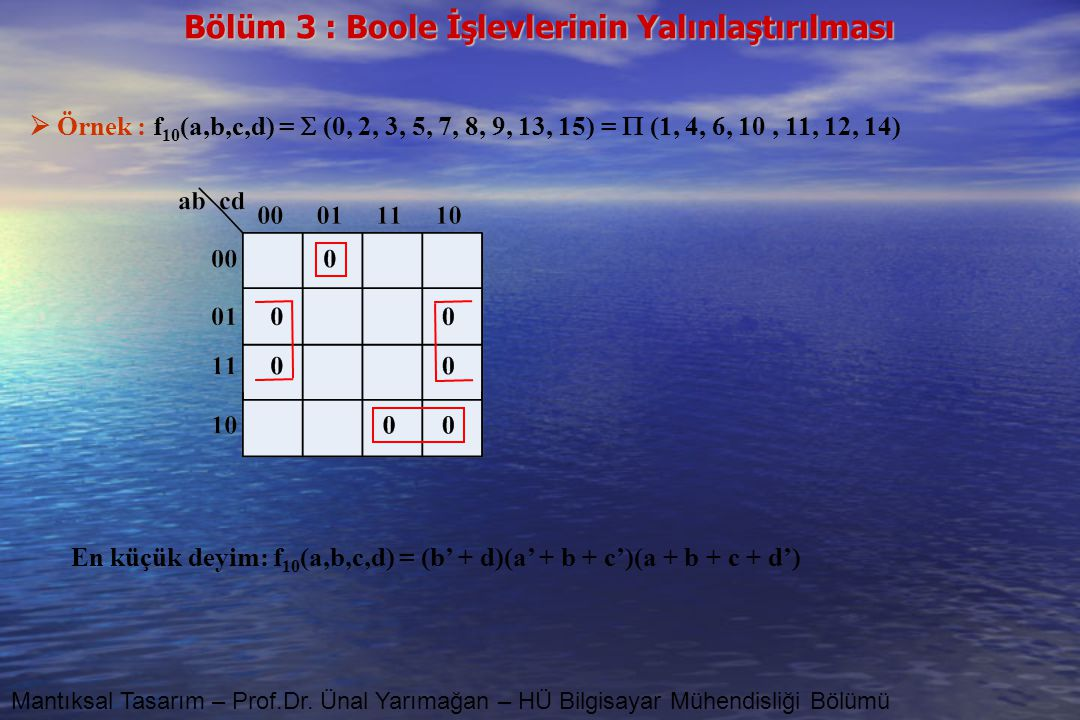 En küçük deyim: f10(a,b,c,d) = (b' + d)(a' + b + c')(a + b + c + d')