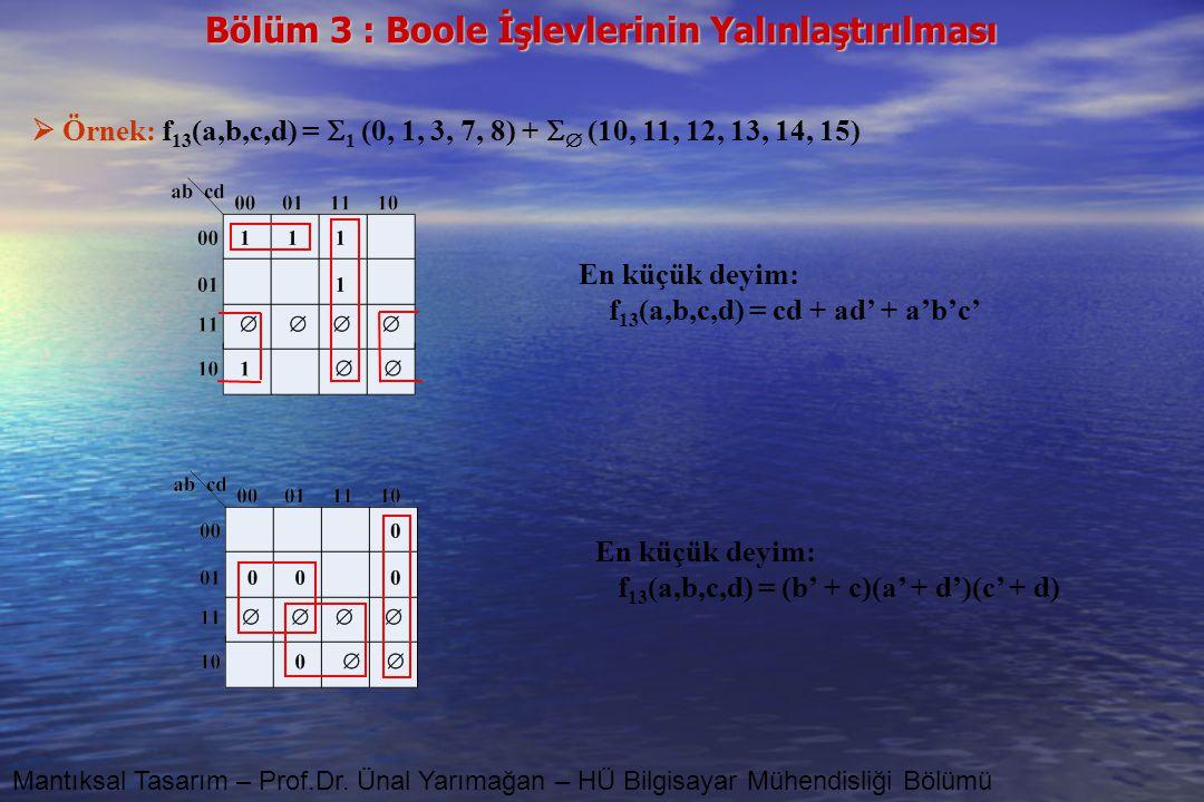 f13(a,b,c,d) = cd + ad' + a'b'c'