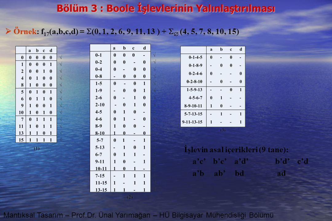 İşlevin asal içerikleri (9 tane): a'c' b'c' a'd' b'd' c'd