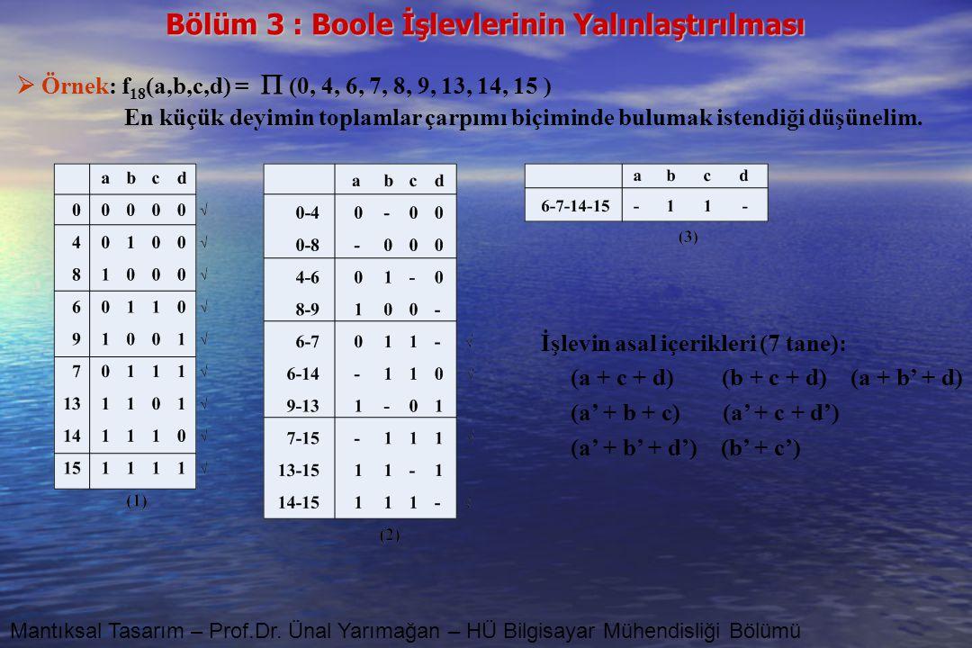 İşlevin asal içerikleri (7 tane): (a + c + d) (b + c + d) (a + b' + d)