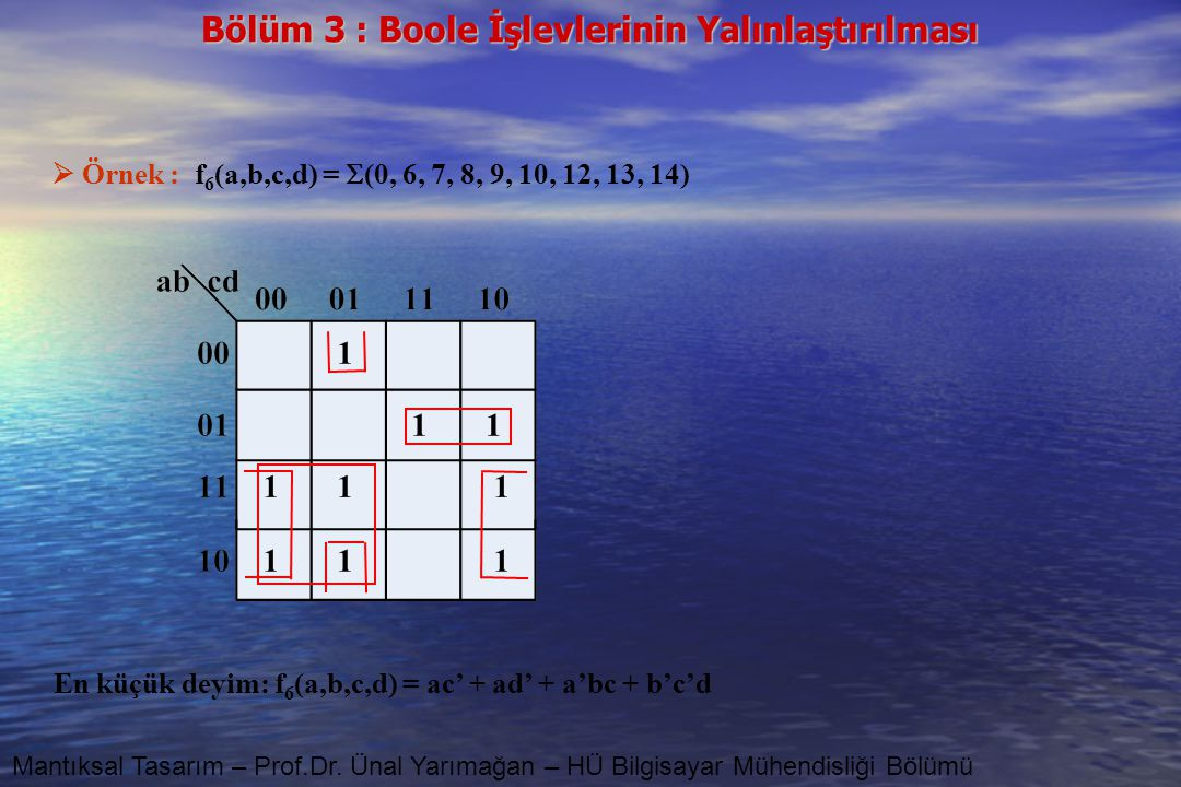 En küçük deyim: f6(a,b,c,d) = ac' + ad' + a'bc + b'c'd