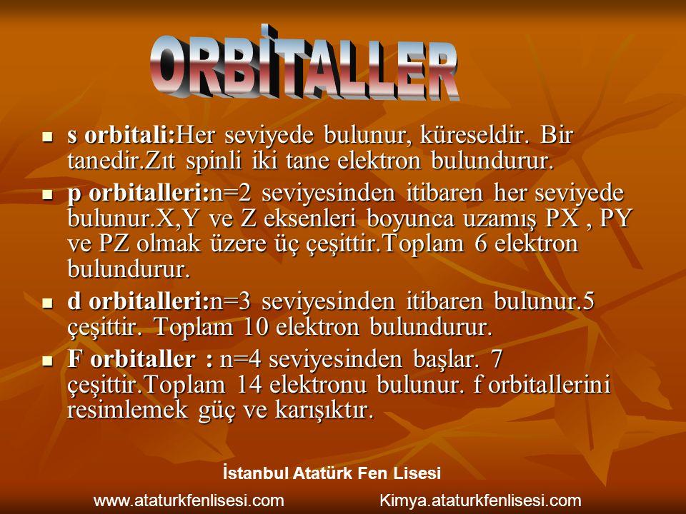 ORBİTALLER s orbitali:Her seviyede bulunur, küreseldir. Bir tanedir.Zıt spinli iki tane elektron bulundurur.