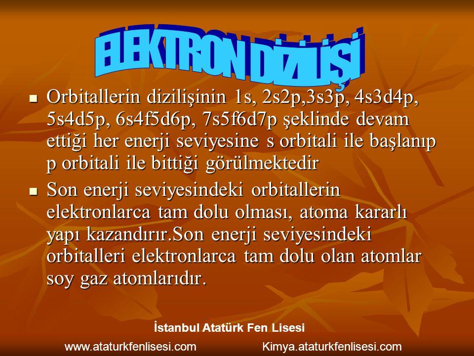 ELEKTRON DİZİLİŞİ