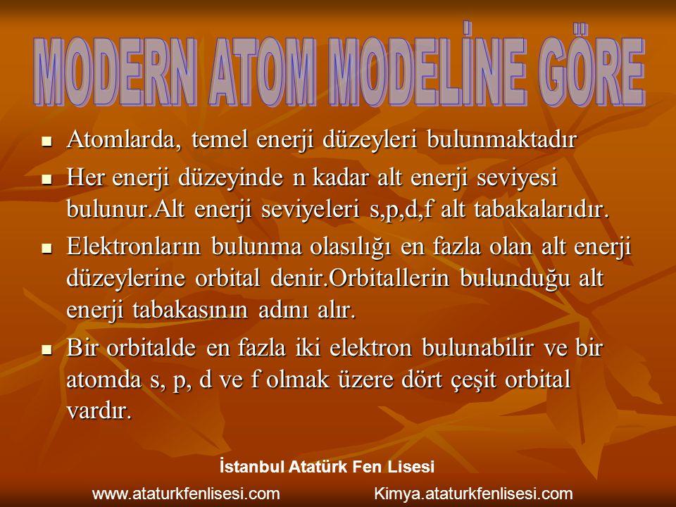 MODERN ATOM MODELİNE GÖRE