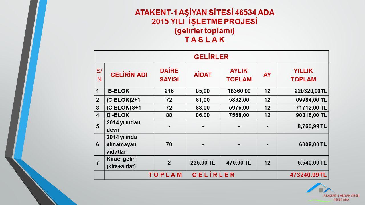 ATAKENT-1 AŞİYAN SİTESİ 46534 ADA