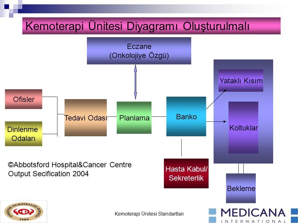 Kemoterapi Ünitesi Standartları