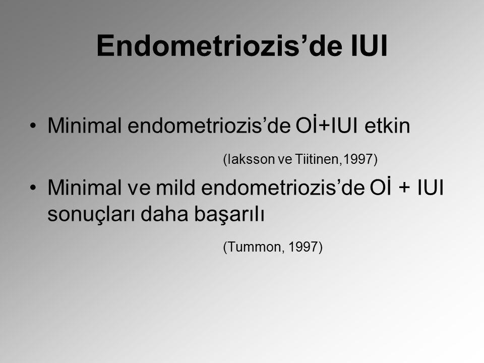 Endometriozis'de IUI Minimal endometriozis'de Oİ+IUI etkin
