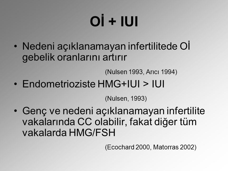 Oİ + IUI Nedeni açıklanamayan infertilitede Oİ gebelik oranlarını artırır. (Nulsen 1993, Arıcı 1994)