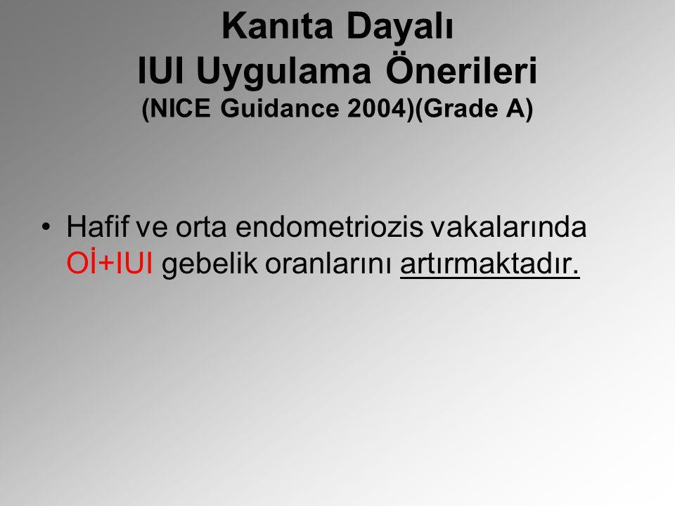 Kanıta Dayalı IUI Uygulama Önerileri (NICE Guidance 2004)(Grade A)