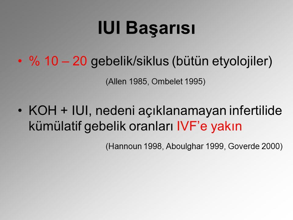 IUI Başarısı % 10 – 20 gebelik/siklus (bütün etyolojiler)
