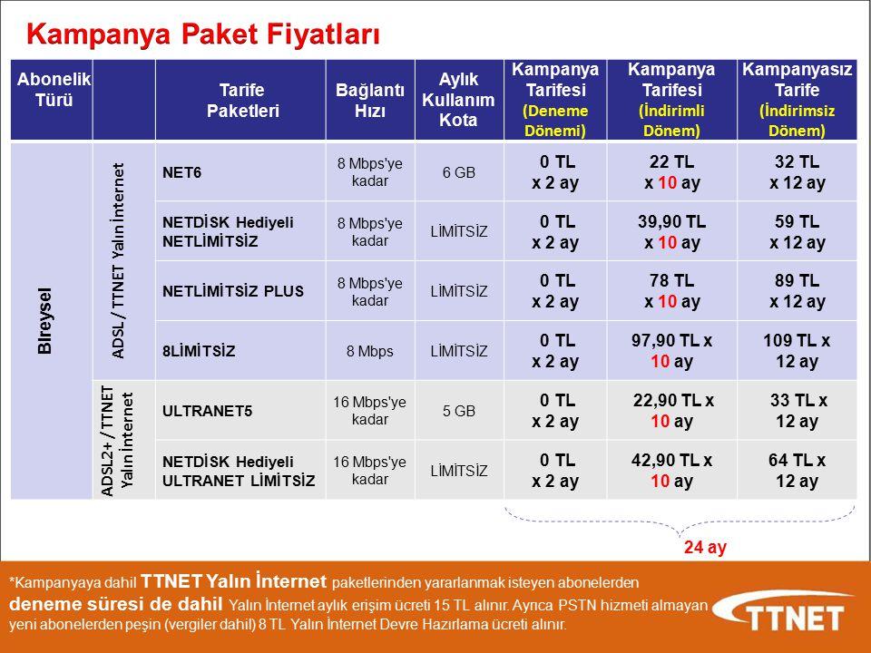 ADSL / TTNET Yalın İnternet ADSL2+ / TTNET Yalın İnternet