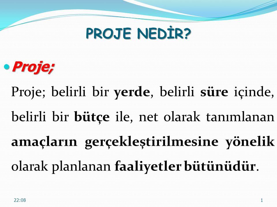 PROJE NEDİR Proje;