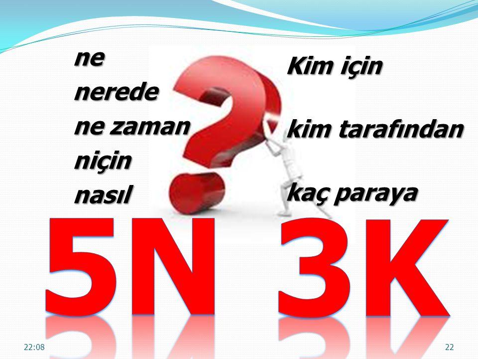 5N 3K Kim için ne nerede ne zaman niçin nasıl kim tarafından