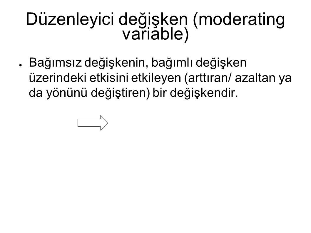 Düzenleyici değişken (moderating variable)