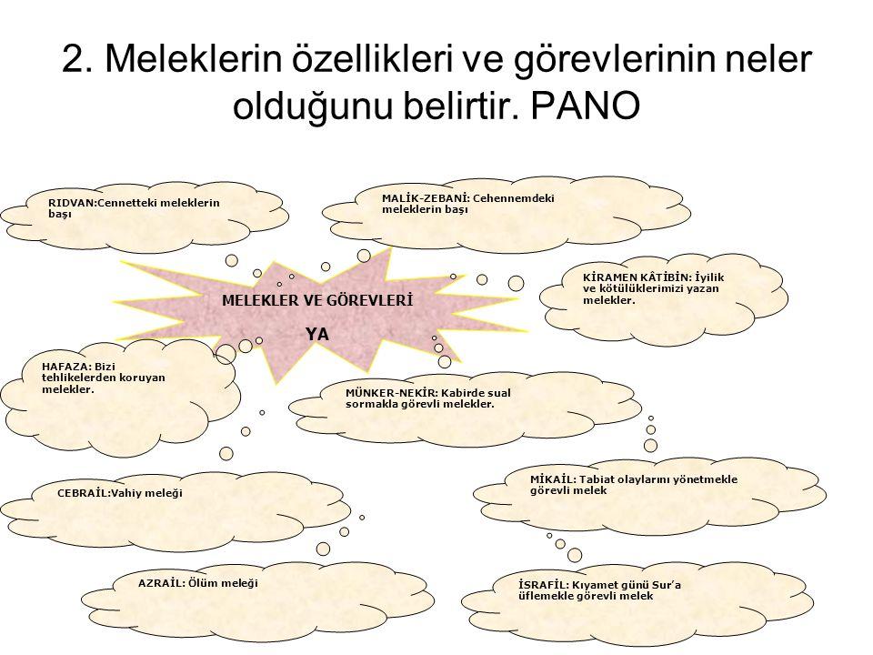 2. Meleklerin özellikleri ve görevlerinin neler olduğunu belirtir. PANO