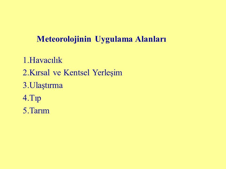 Meteorolojinin Uygulama Alanları