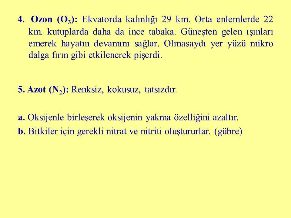 4. Ozon (O3): Ekvatorda kalınlığı 29 km. Orta enlemlerde 22 km