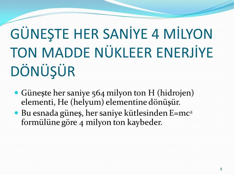 GÜNEŞTE HER SANİYE 4 MİLYON TON MADDE NÜKLEER ENERJİYE DÖNÜŞÜR