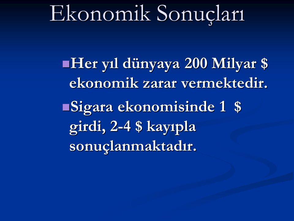 Ekonomik Sonuçları Her yıl dünyaya 200 Milyar $ ekonomik zarar vermektedir.