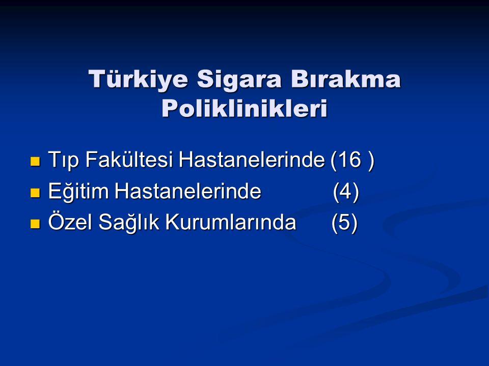 Türkiye Sigara Bırakma Poliklinikleri