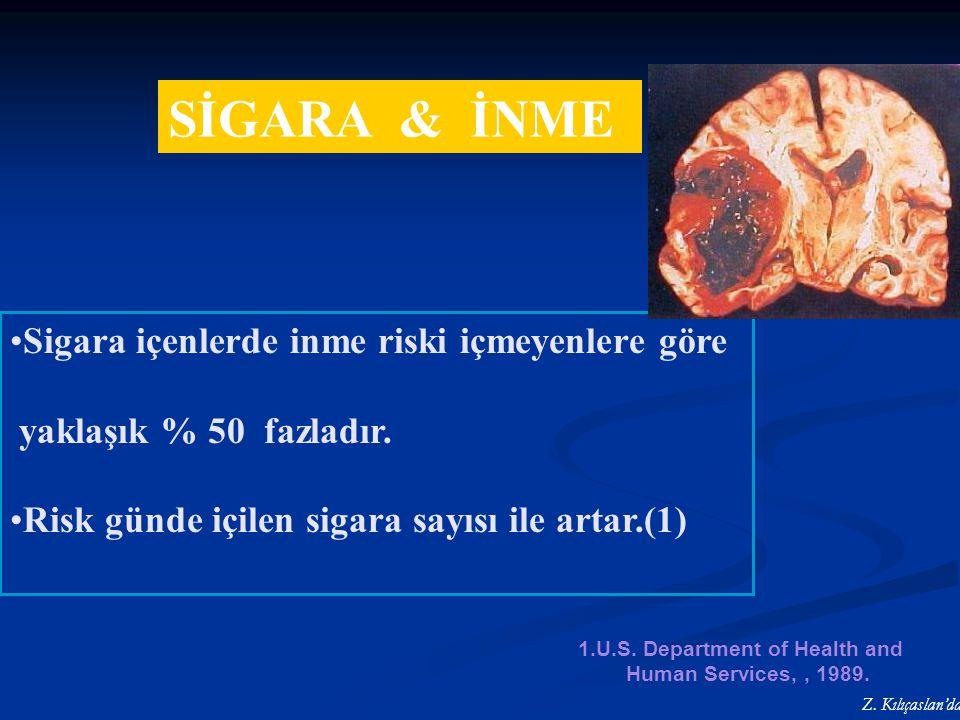 SİGARA & İNME Sigara içenlerde inme riski içmeyenlere göre