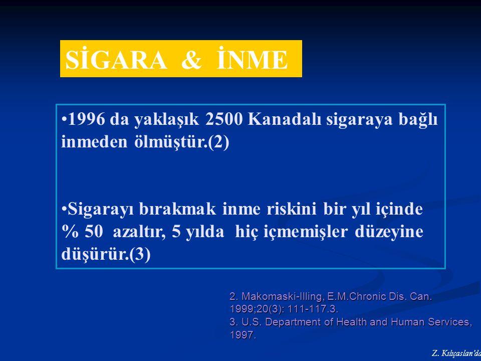 SİGARA & İNME 1996 da yaklaşık 2500 Kanadalı sigaraya bağlı inmeden ölmüştür.(2)