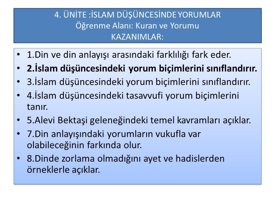 1.Din ve din anlayışı arasındaki farklılığı fark eder.