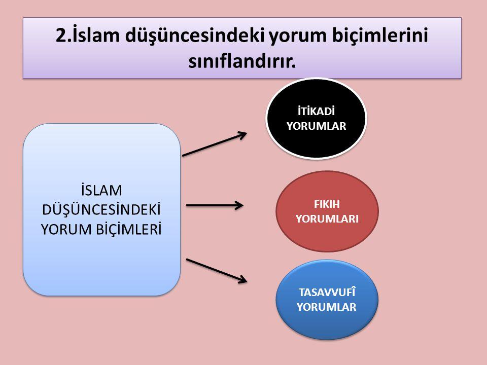2.İslam düşüncesindeki yorum biçimlerini sınıflandırır.