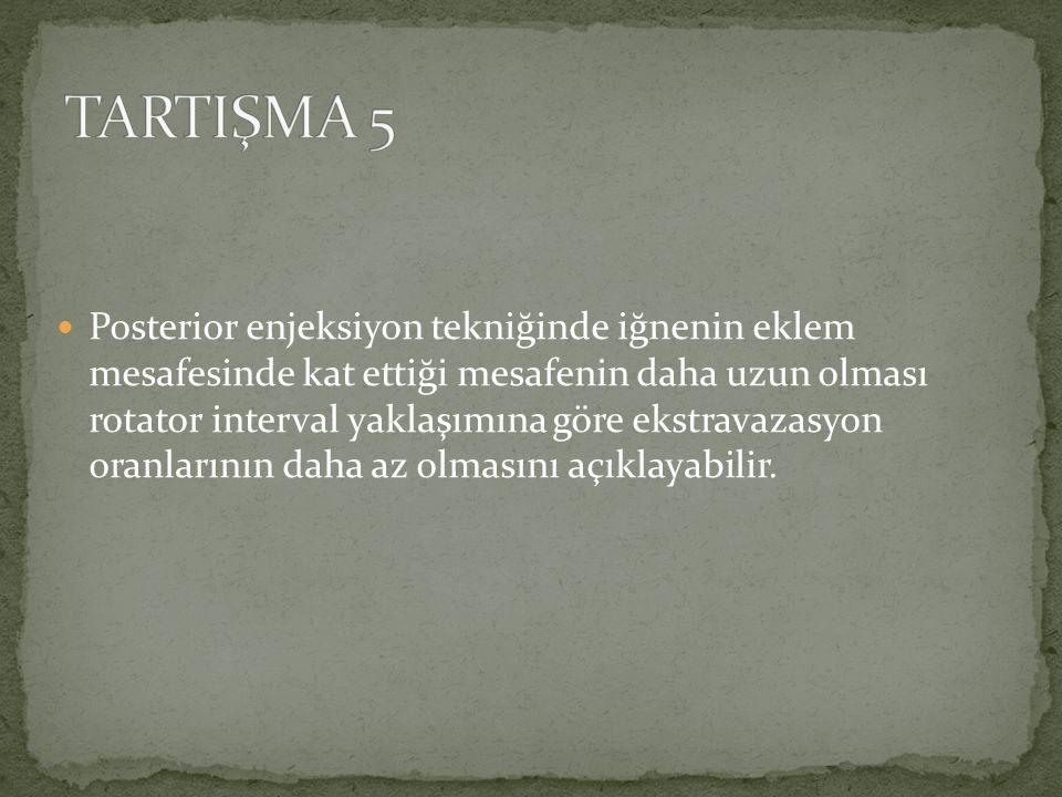 TARTIŞMA 5