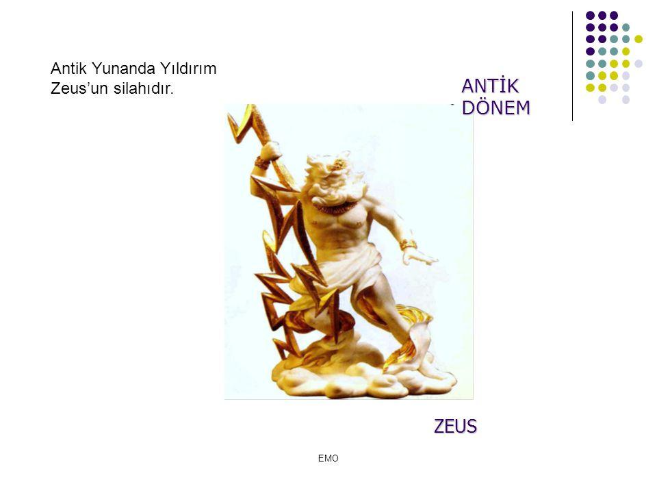 Antik Yunanda Yıldırım