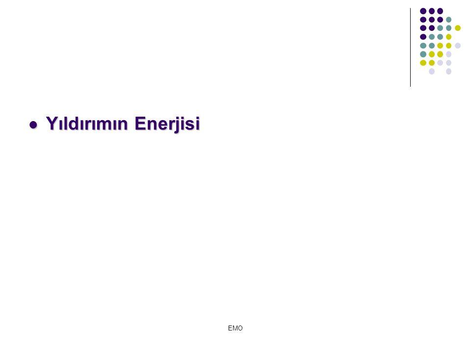 Yıldırımın Enerjisi EMO