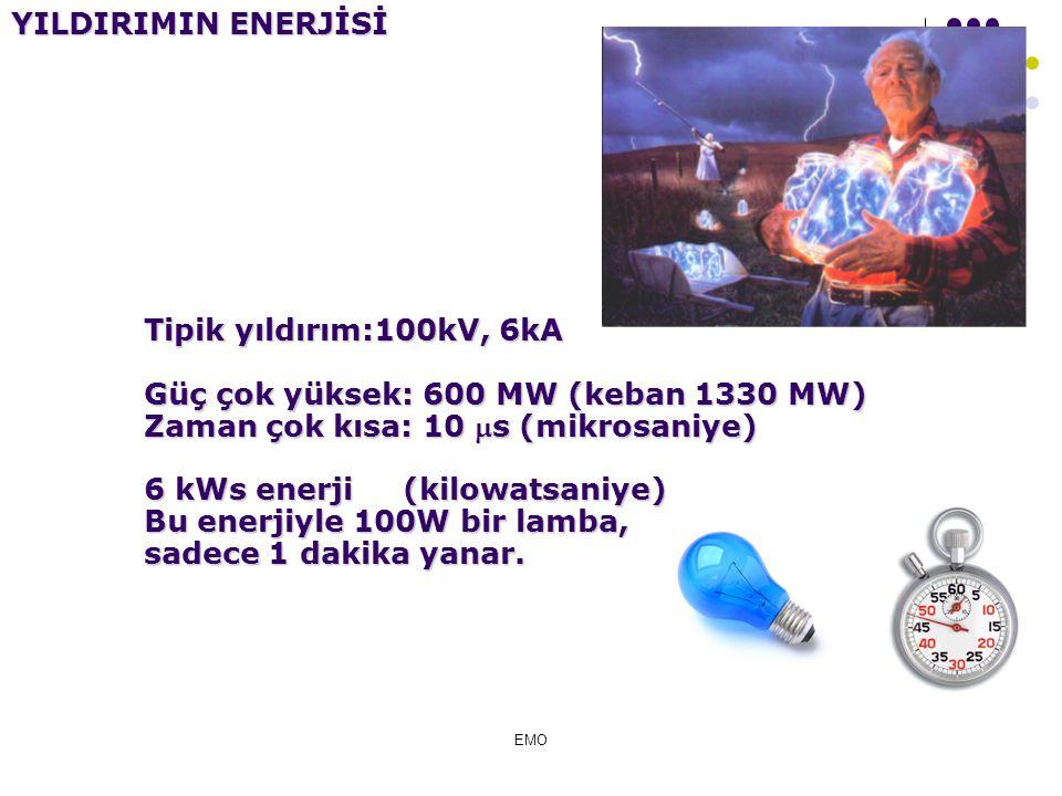 YILDIRIMIN ENERJİSİ
