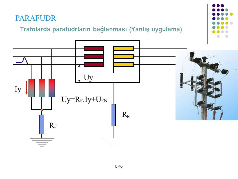 Trafolarda parafudrların bağlanması (Yanlış uygulama)